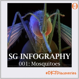 Mosquitoes (SG Infography #001) Featured Image