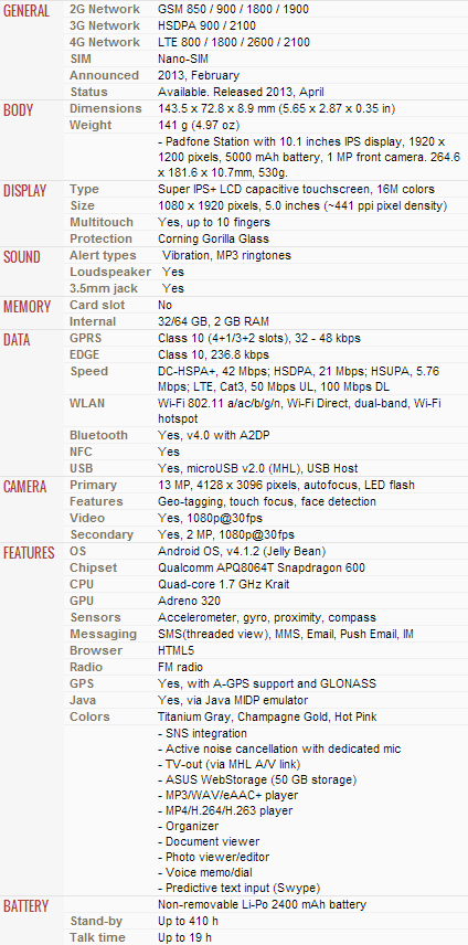 Spec list for ASUS PadFone Infinity