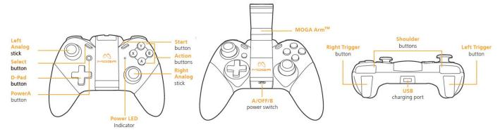 Moga Pro Specifications