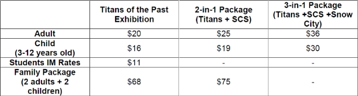 Titan-of-the-Past-Exhibition-Prices