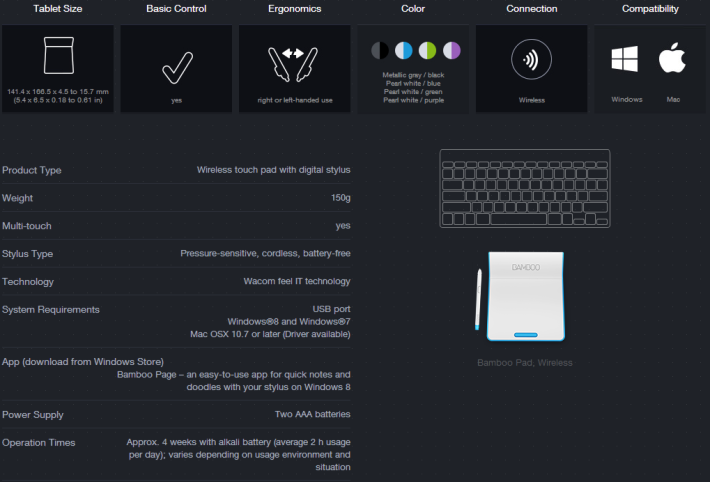 Wacom-Bamboo-Pad-Specifications