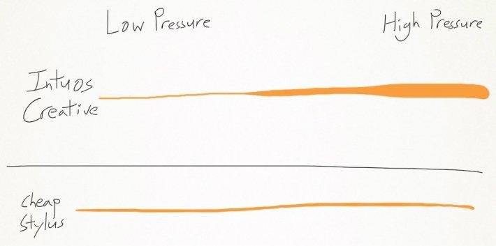 Intuos-Creative-Stylus-Pressure-Test